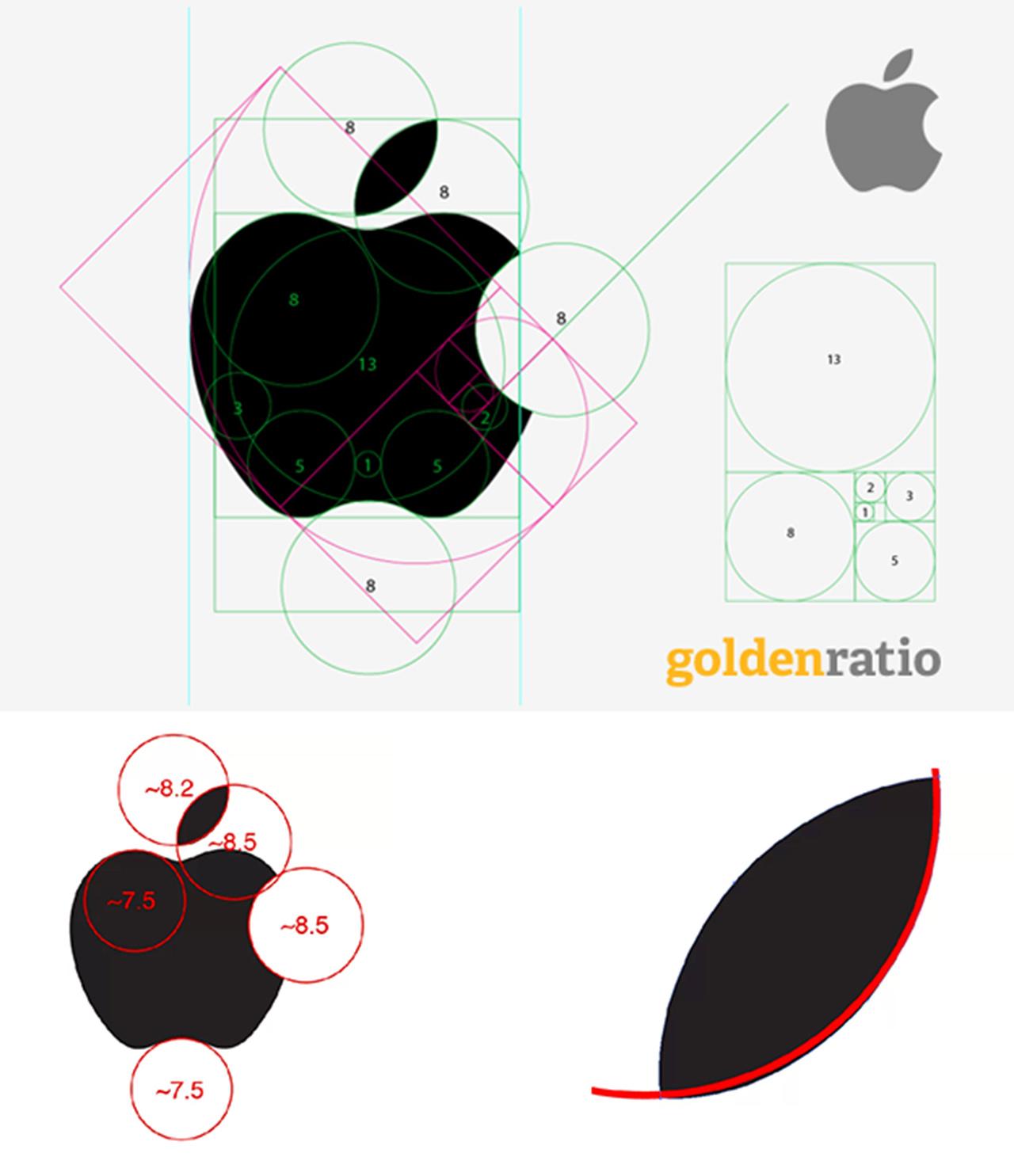 Mit használj és mit ne, ha logó rácsra van szükséged...
