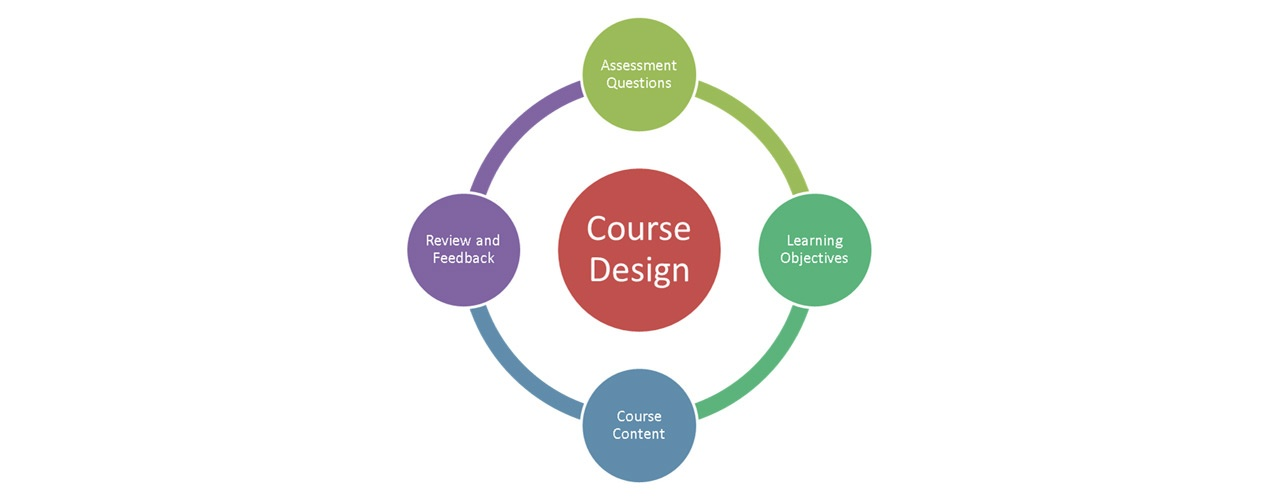 Design tippek kezdőknek és haladóknak