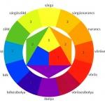 A színhatások a webdesignban