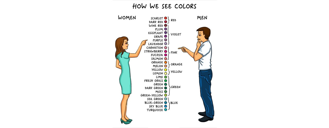 Nagyon különbözünk, de így egyezünk